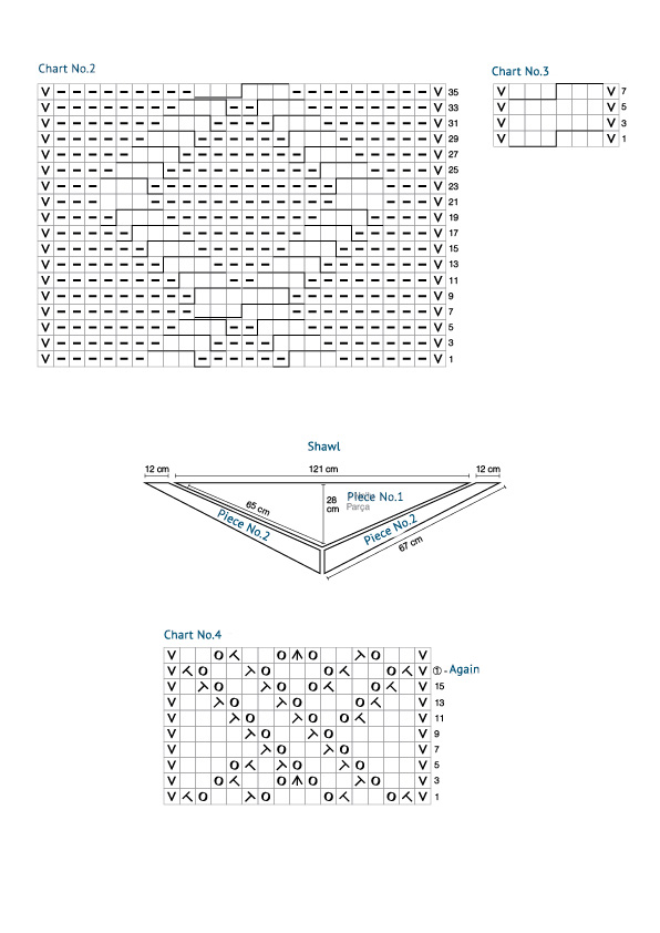 Knit Shawl Charts