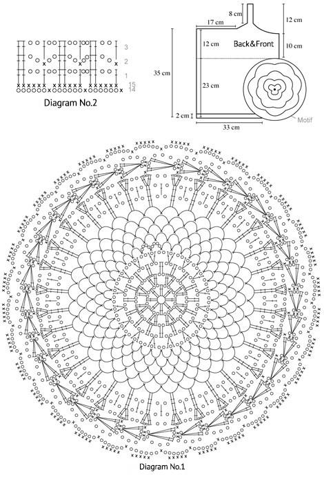 Blouse Pattern Charts