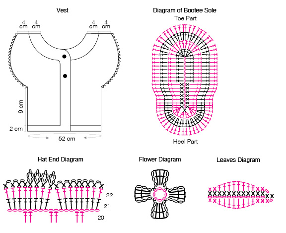 Diagram for Hat, Vest and Booties