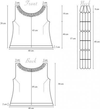Chart for blouse pattern